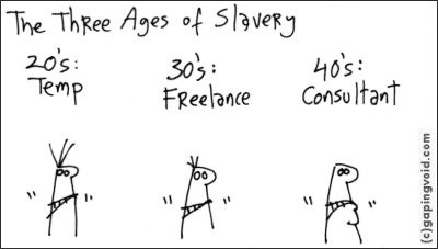 Gaping Void cartoon: The Three Ages of Slavery