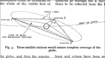 Diagram from paper on satellite communication