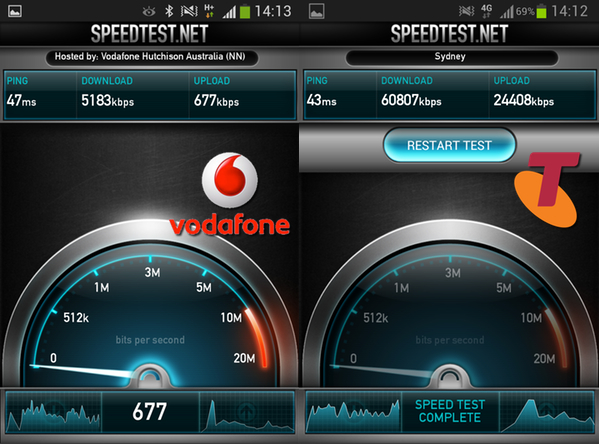 Speed Test results 5: see text for the numbers